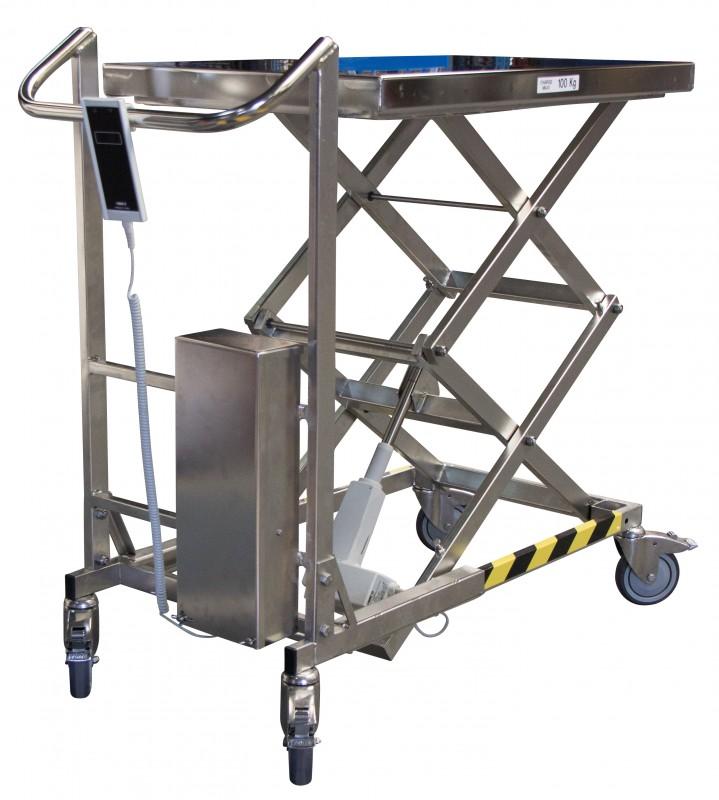 Produits fimm fabrication industrielle de mat riel de for Table elevatrice a ciseaux